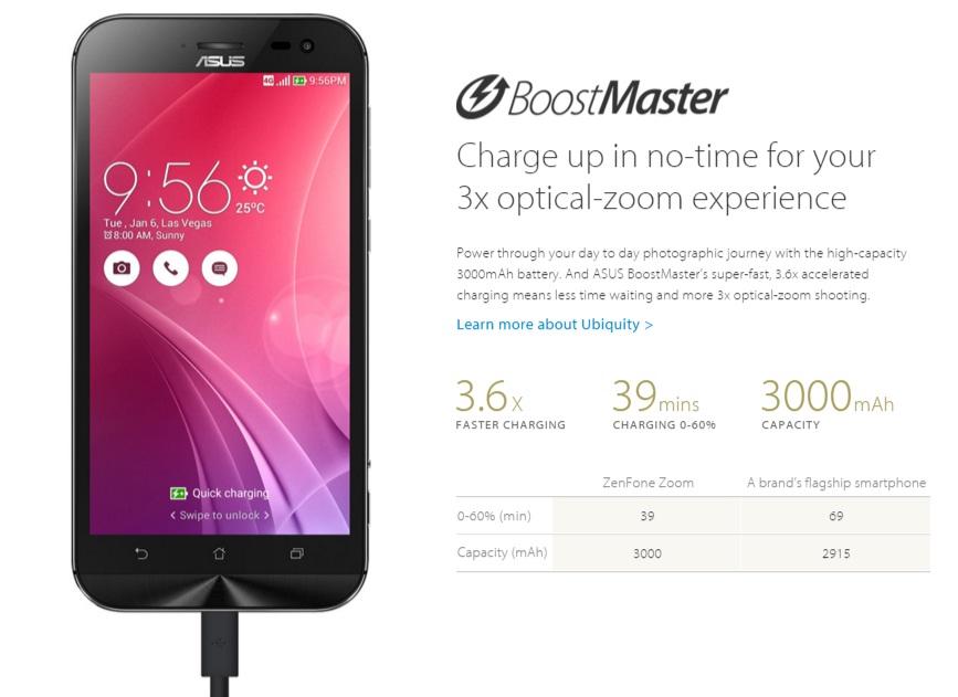 Asus Zenfone Zoom BoostMaster