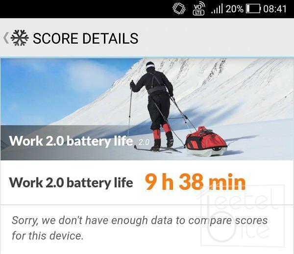 Zenfone 4 Selfie Pro PC Mark Work 2.0