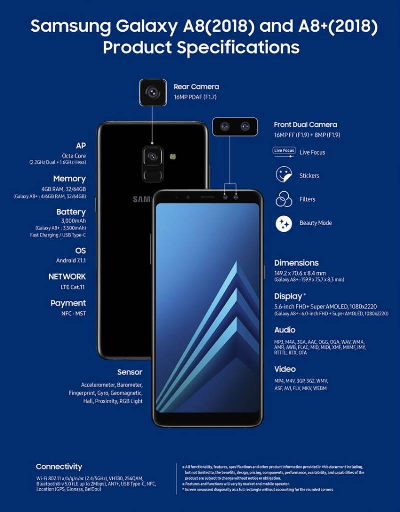 Samsung Galaxy A8+ Specifications