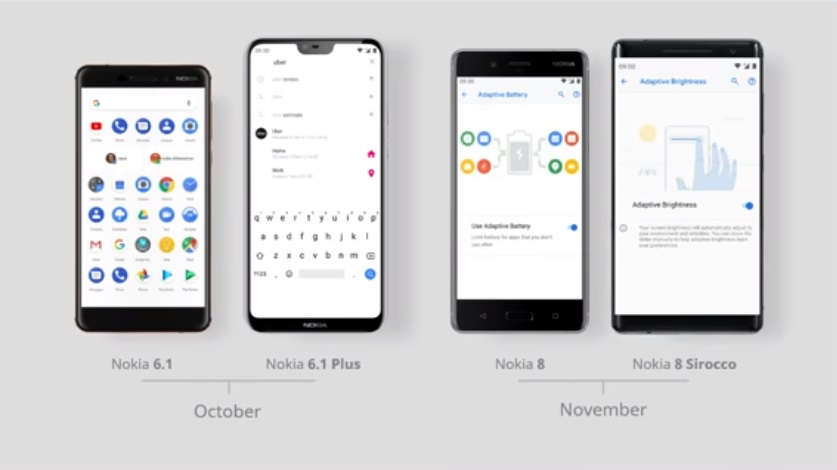 Nokia Android 9
