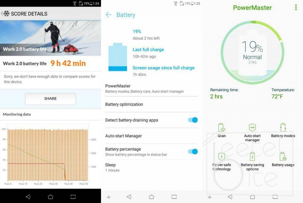 Zenfone Lite L1 Battery