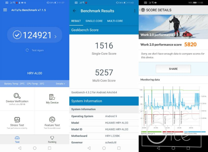 Honor 10 Lite benchmarks, Honor 10 Lite, honor, smartphone, price, review, specifications
