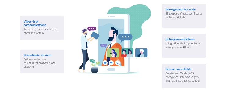 Houseparty, Zoom Cloud Meetings, Marco Polo, Snapchat, Microsoft Team, Video Calling App, Coronavirus, COVID-19